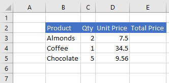 Work with ranges using the Excel JavaScript API (fundamental