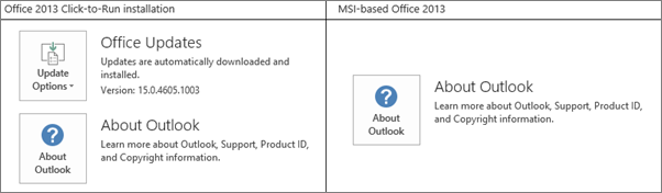 Plan for multi-factor authentication for Office 365 Deployments