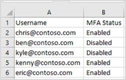 bulk update CSV sample file