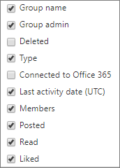 Office 365 Reports in the admin center - Yammer groups