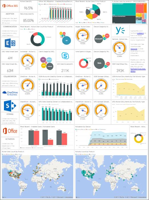 Microsoft 365 usage analytics | Microsoft Docs
