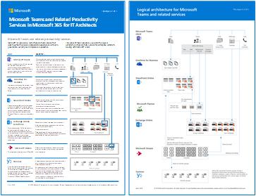 Microsoft cloud IT architecture resources | Microsoft Docs