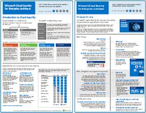 Microsoft Cloud It Architecture Resources Microsoft Docs