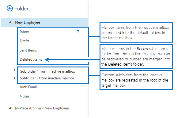 Restore an inactive mailbox in Office 365 | Microsoft Docs