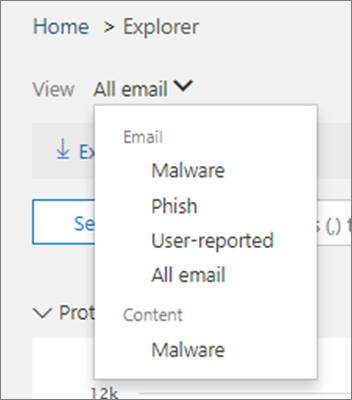 Find and investigate malicious email that was delivered in