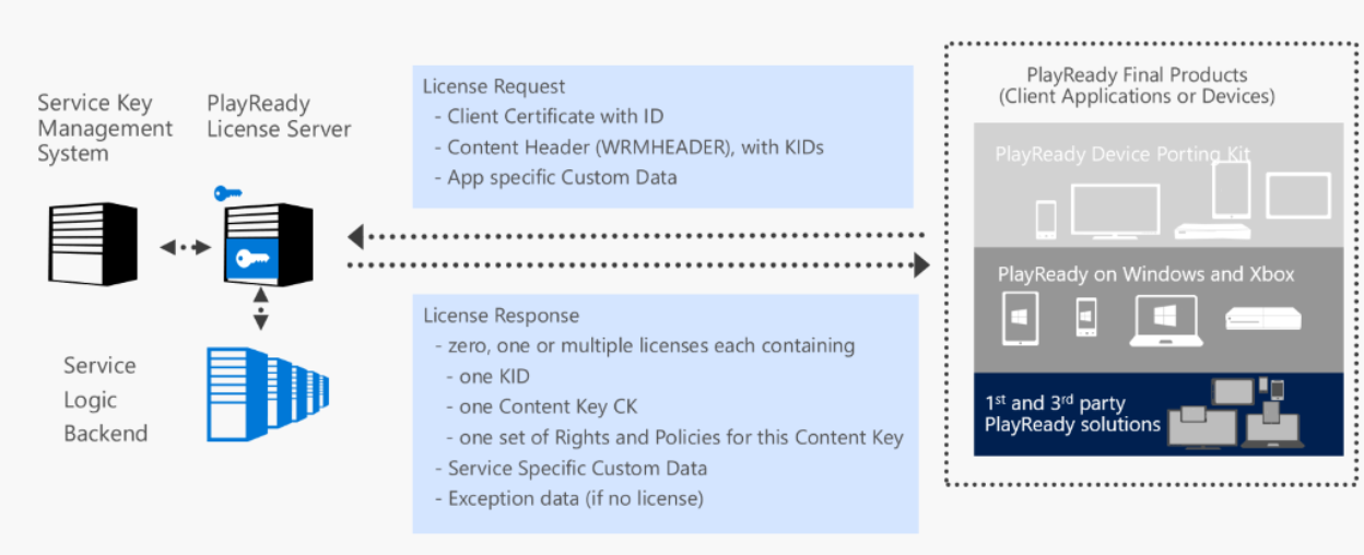 microsoft windows licensing policy