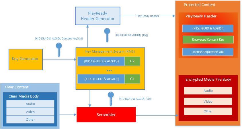 license key management system
