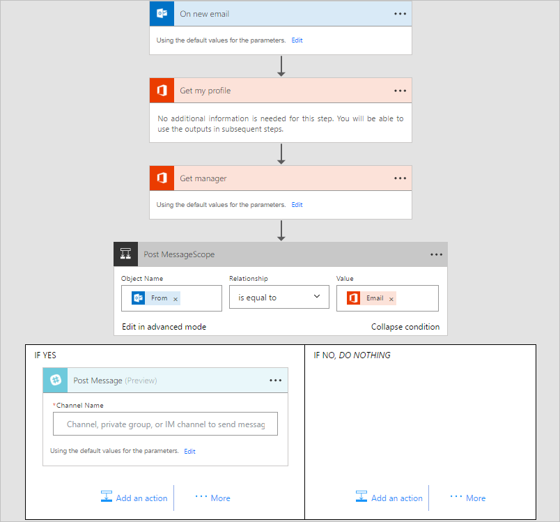 create a flow from a template microsoft flow microsoft docs