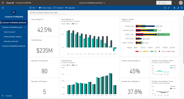Publish An App In Power Bi Power Bi Microsoft Docs