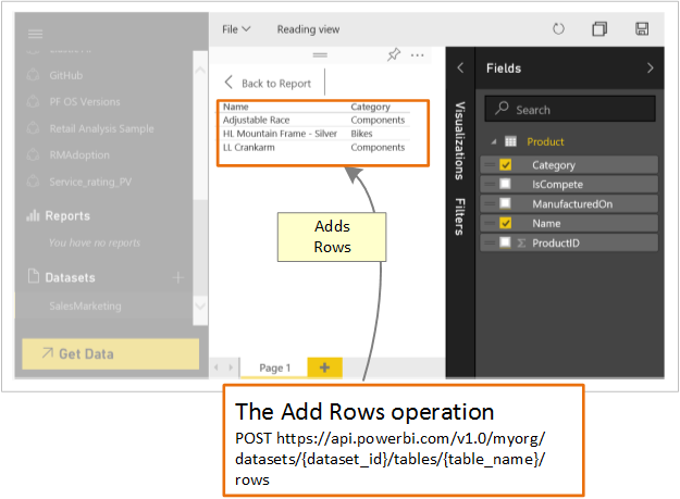 Add rows to a table - Power BI | Microsoft Docs