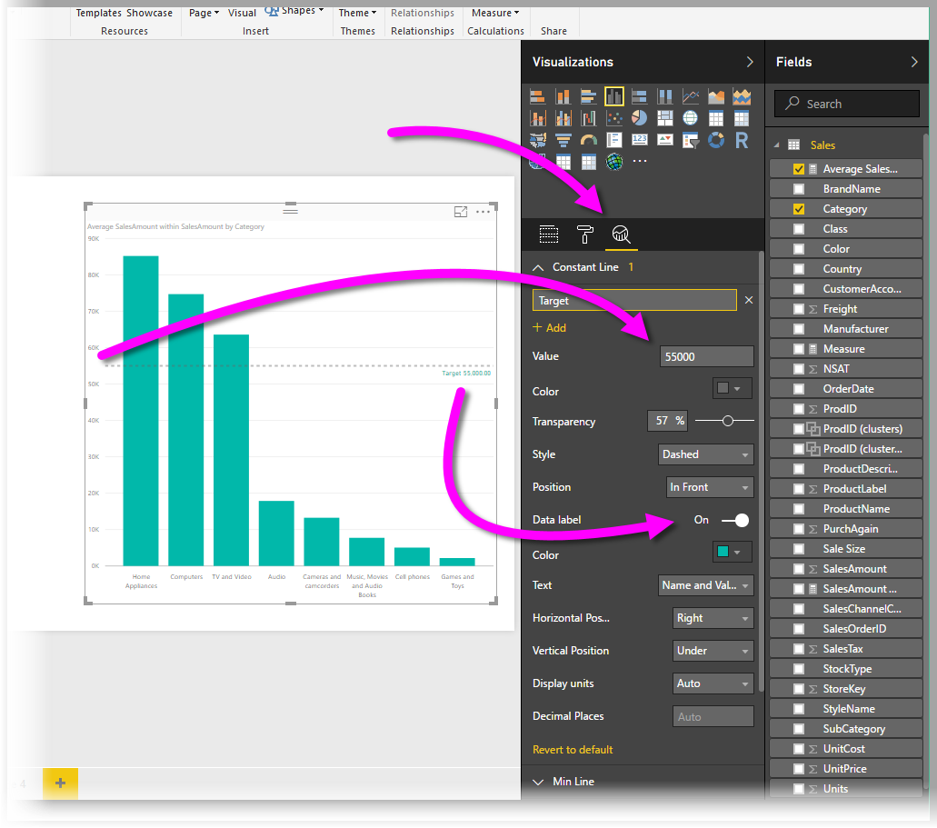 Visualizations Power Bi Microsoft Docs Select Create Diagram Add Block Definition Then A Blank To Constant Line And Other Interesting Lines The Analytics Pane Looks Like Magnifying Glass Expand Reference Section