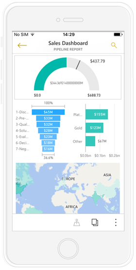 Optimize reports for the mobile apps - Power BI - Power BI