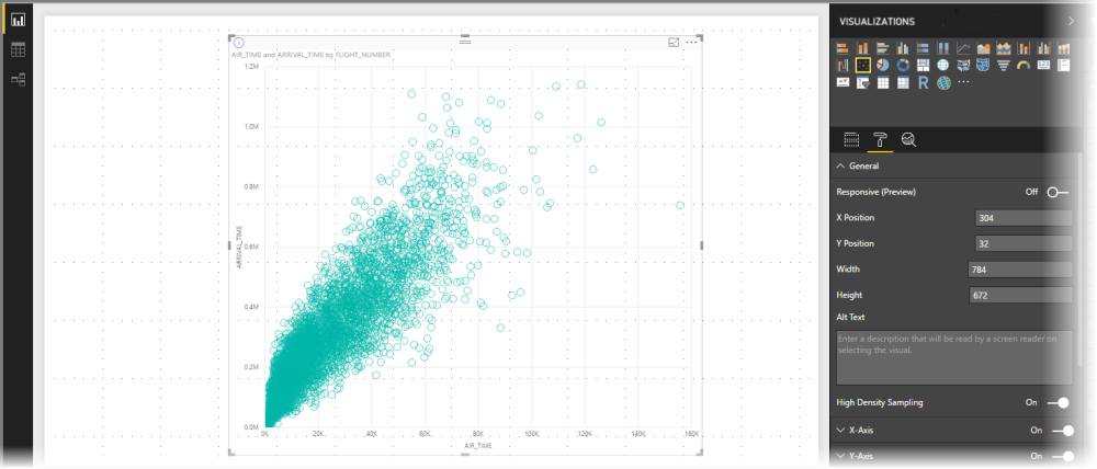 High-Density Scatter Charts in Power BI - Power BI