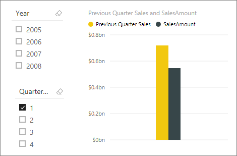 DAX basics in Power BI Desktop - Power BI | Microsoft Docs
