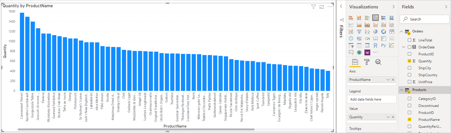 Quantity by ProductName bar chart