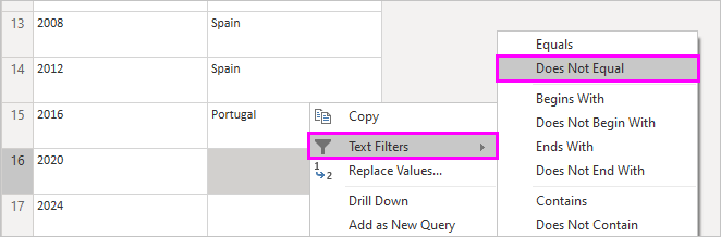 Tutorial: Import and analyze data from a web page - Power BI