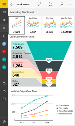 view ssrs mobile reports, kpis in windows 10 mobile app