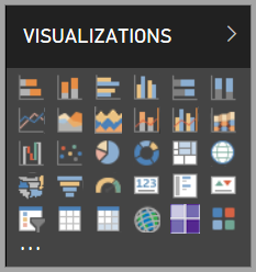 Visuals in Power BI - Power BI | Microsoft Docs