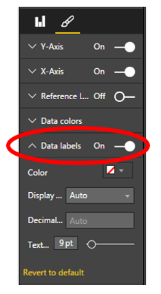 Turn on data labels.