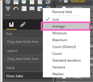 Screenshot of the Fields pane with Gross Sales and the Average aggregate called out.