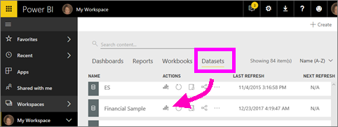 Screenshot of the Datasets list with an arrow pointing to the Create report icon for the Financial Sample.
