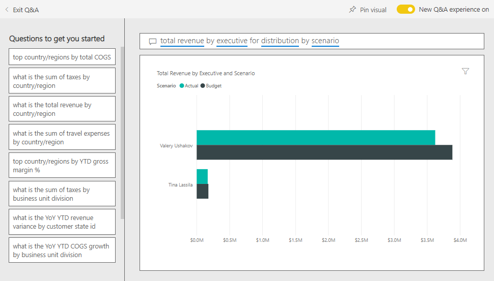 Customer Profitability sample for Power BI: Take a tour - Power BI
