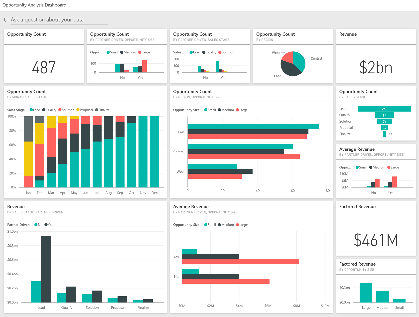 Opportunity Analysis Sample For Power BI Take A Tour Power BI - Best of sales forecast template powerpoint concept