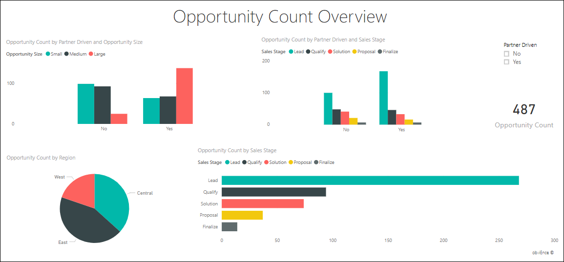 Opportunity Count page