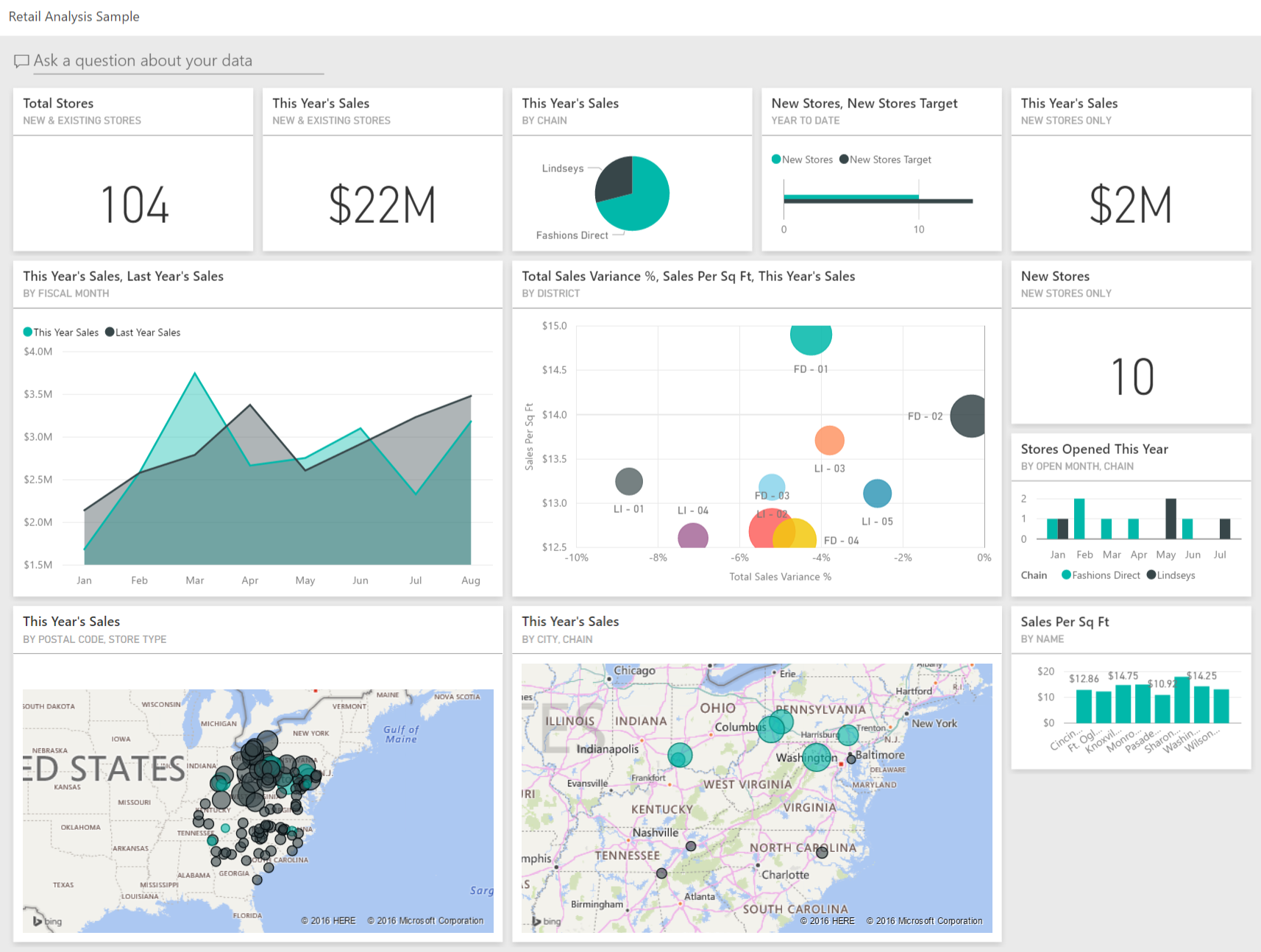 Retail Analysis sample for Power BI: Take a tour - Power BI