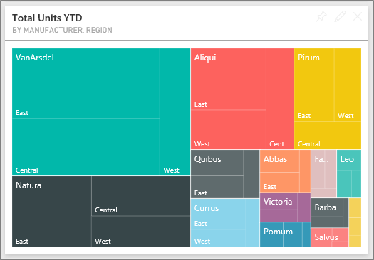 Sales and Marketing sample for Power BI: Take a tour - Power