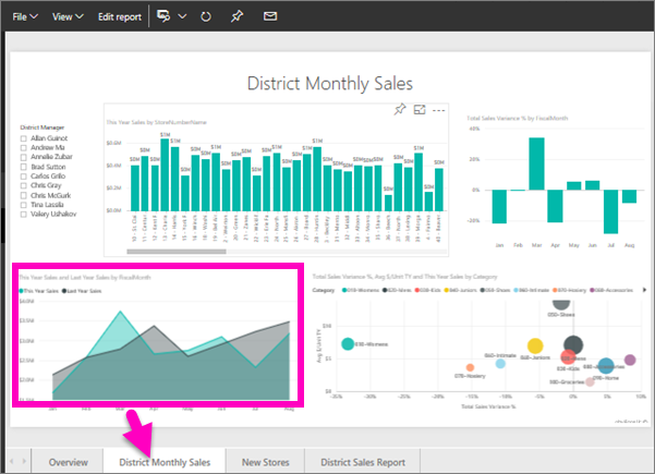 Using The Power Bi Samples Power Bi Microsoft Docs