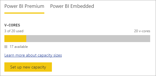 Used and available v-cores for Power BI Premium