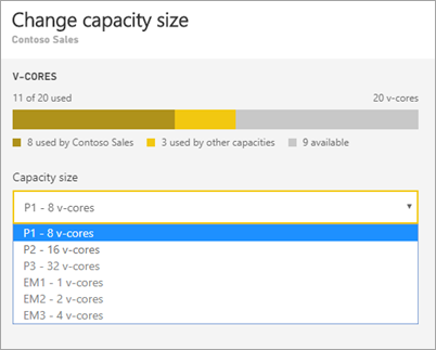 Change Power BI Premium capacity size drop down