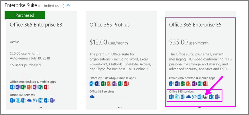Purchase and assign Power BI Pro licenses - Power BI | Microsoft Docs