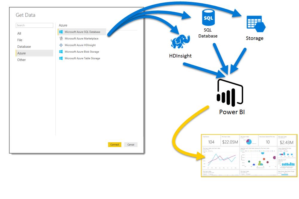 pdf Supply Chain Management und Logistik: Optimierung, Simulation, Decision Support 2005