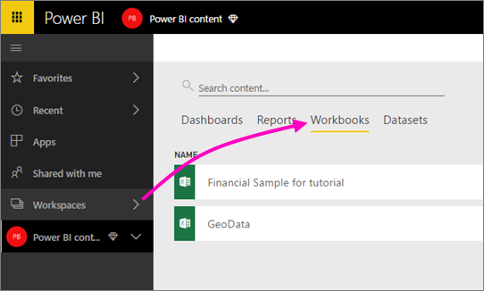 Screenshot of the Workspaces in Power B I, showing the Workbooks tab.