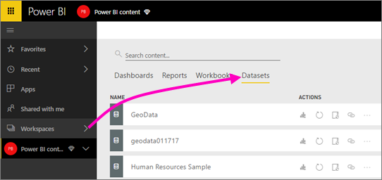 Screenshot of the Workspaces in Power B I, showing the Datasets tab.