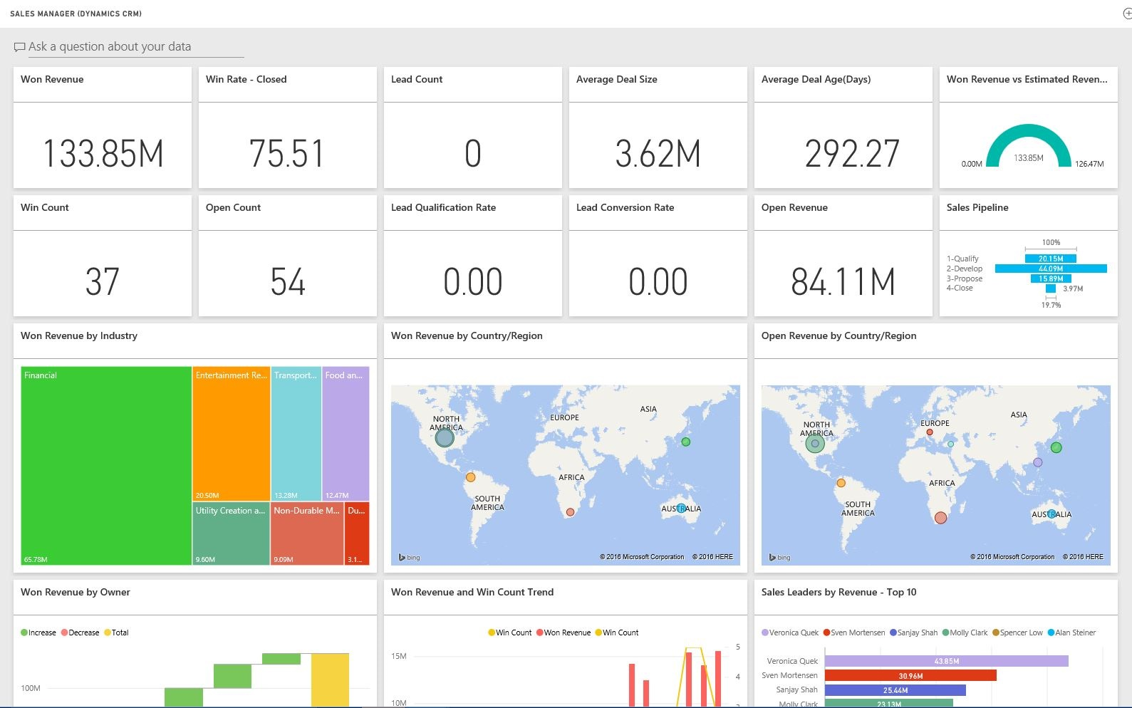 Connect to microsoft dynamics with power bi power bi microsoft after connecting youll see a dashboard customized for a sales manager or service manager populated with your own data xflitez Images