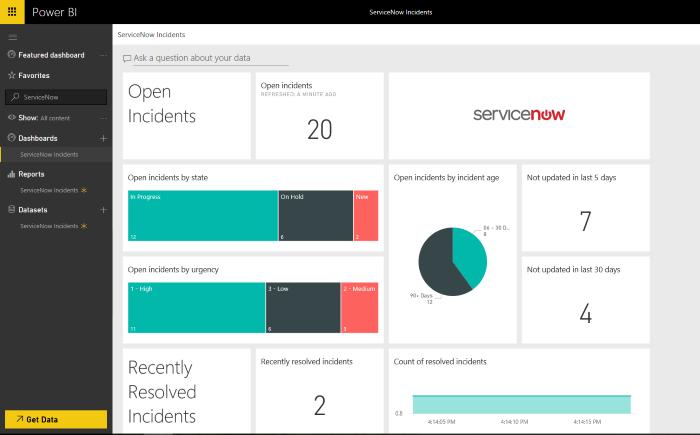 Connect to ServiceNow with Power BI - Power BI | Microsoft Docs