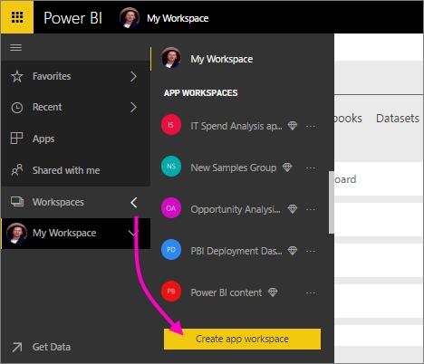 Create the new workspaces - Power BI - Power BI | Microsoft Docs