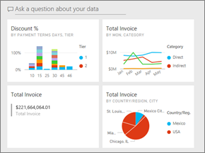 create a power bi dashboard from a report power bi microsoft docs