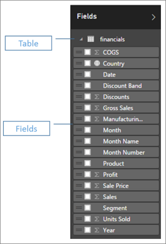 what excel data looks like in the fields pane