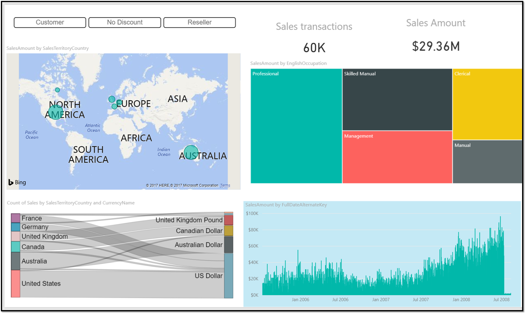 Distribute Power BI content to external guest users using Azure