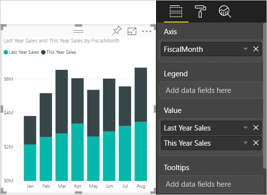 Customize X Axis And Y Axis Properties Power Bi Microsoft Docs