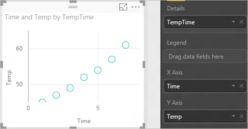 Scatter, bubble, and dot plot charts in Power BI - Power BI
