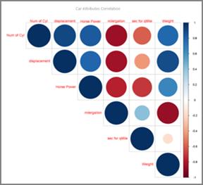 Visualization types in Power BI - Power BI | Microsoft Docs