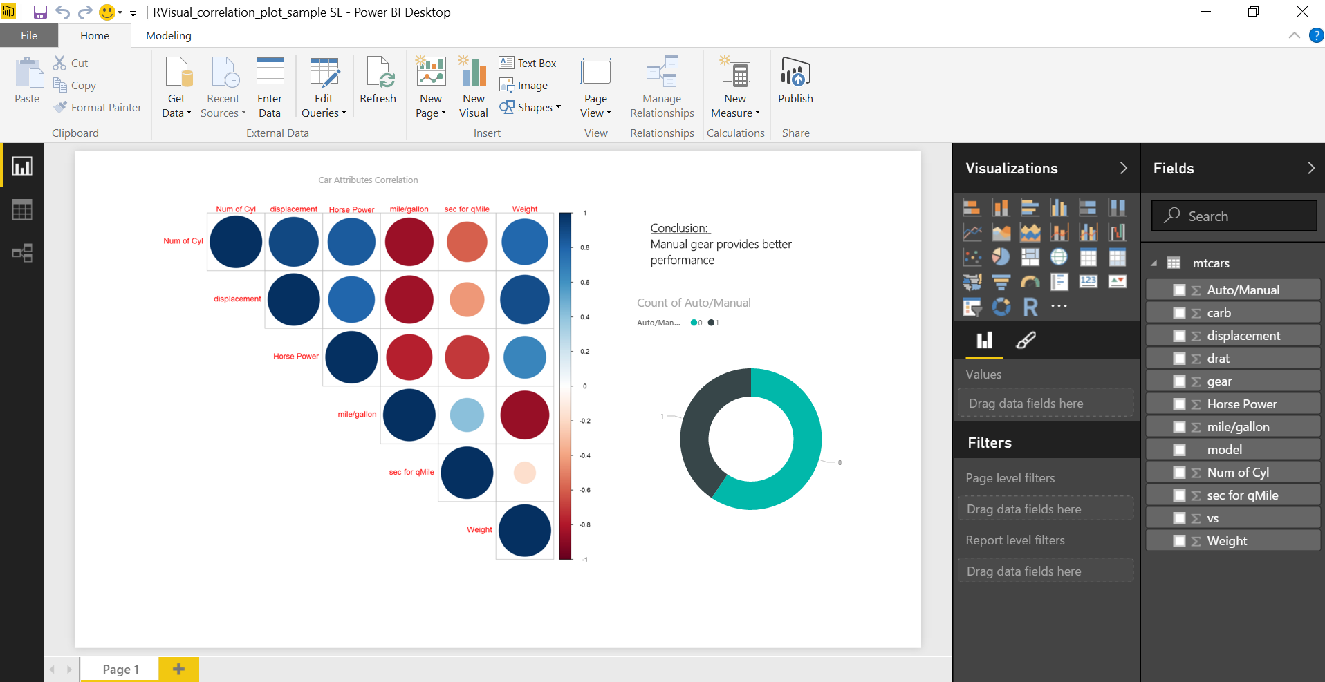 Create Advanced Analytics And Visualizations Using R Scripts Power Car Alarm Wiring Diagram Pro Track Once The Report Is Created In Bi Desktop You Can Publish Containing One Or More Visuals To Service