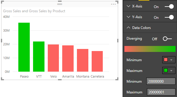 Tips And Tricks For Color Formatting In Power Bi Power Bi