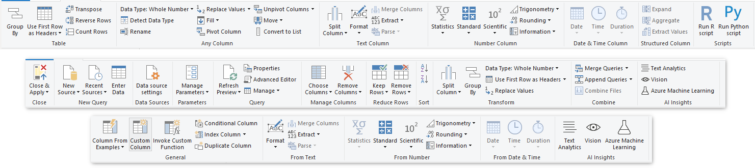 Image showing the transformation commands under the Transform, Home, and Add Column tabs of the Power Query Editor