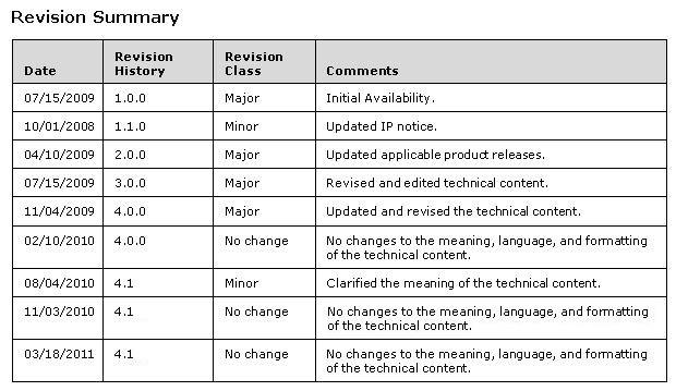 how to stop tracking changes microsoft word